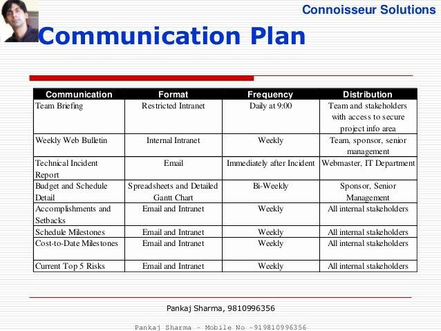 Sample Communications Plan Template Fresh Project Munication Plan