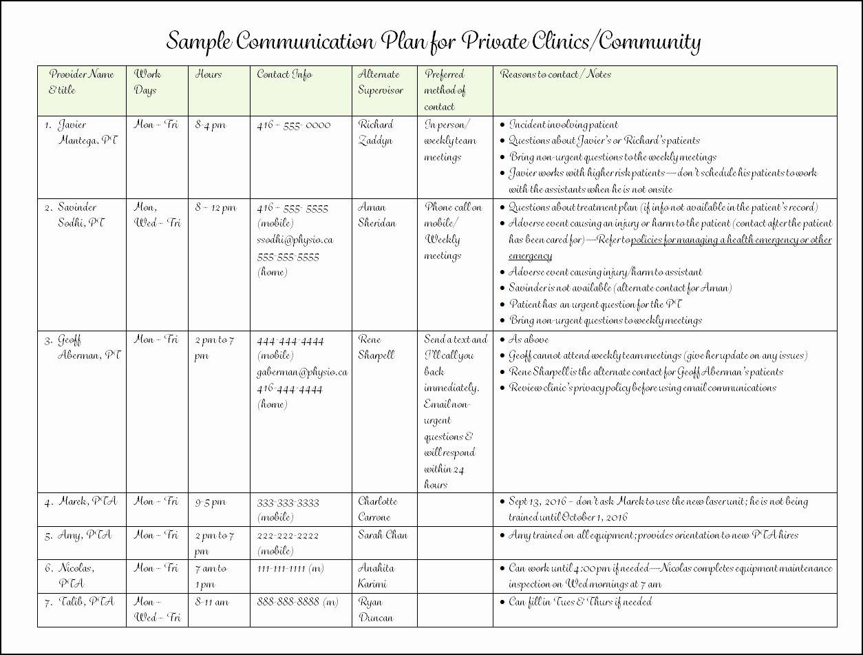 Sample Communications Plan Template Fresh Sample Written Munication Protocols or Plans