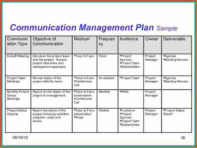 Sample Communications Plan Template Inspirational Munication Plan Example