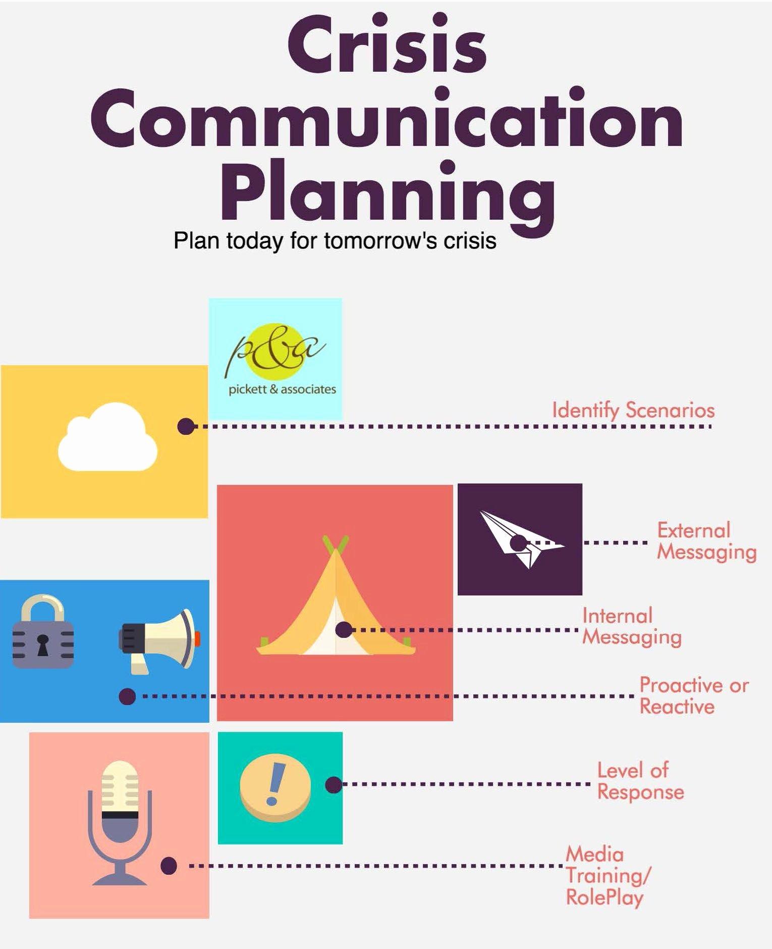 Sample Crisis Communication Plan Template Fresh Image Result for Crisis Munications Plan Template