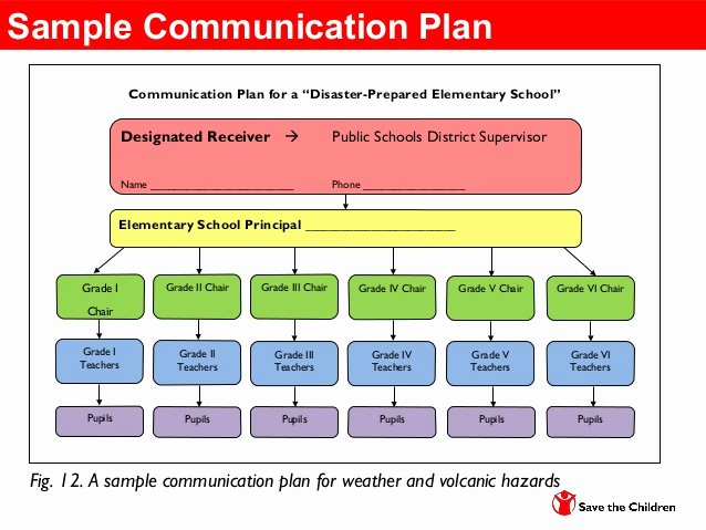 Sample Crisis Communication Plan Template Unique topic 4 School Drrm and Contingency Planning New
