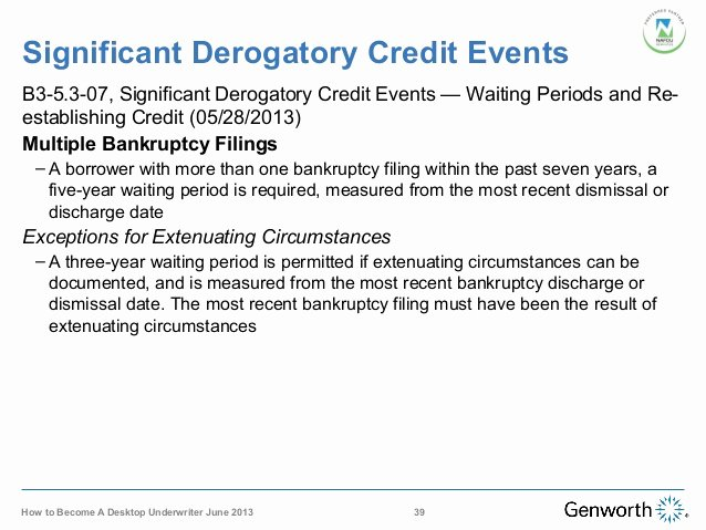 Sample Letter Of Explanation for Bankruptcy Luxury Desktop Underwriter Training Webinar Slides
