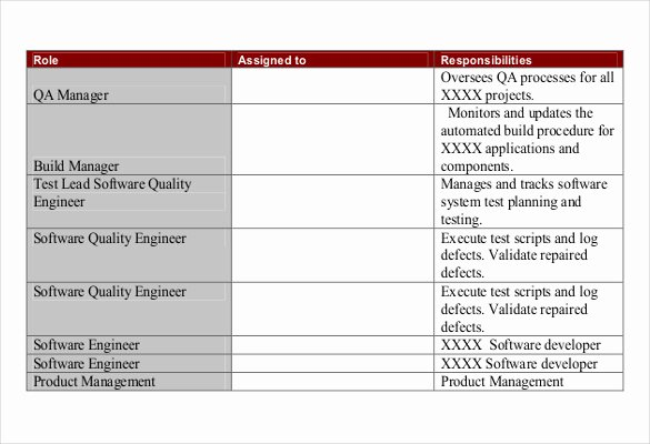 Sample Test Plan Template Awesome 13 Test Strategy Templates – Free Sample Example format