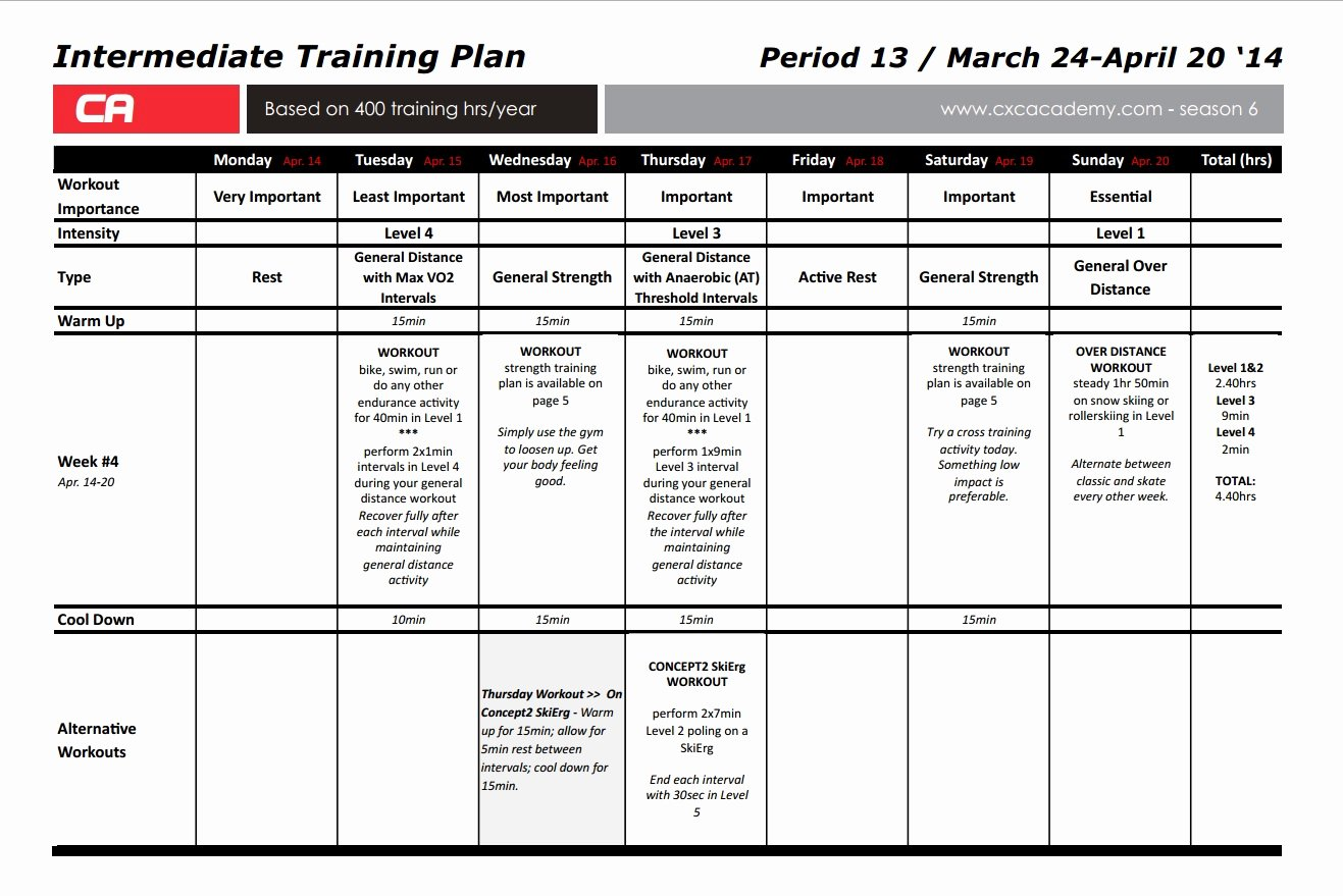 Sample Training Plan Template Fresh Fear Not the Training Plan Cxc Academy Explained