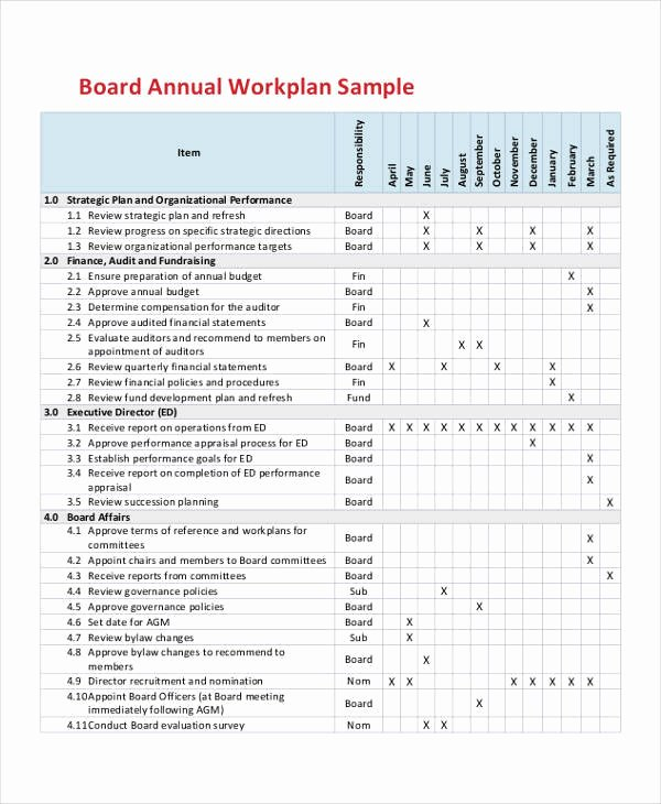 Sample Work Plan Template Awesome 41 Sample Work Plans