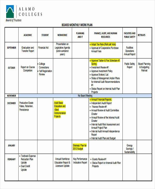 Sample Work Plan Template Lovely 11 Work Plan Samples & Templates