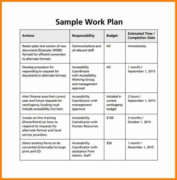 Sample Work Plan Template New 6 Work Plan Examples