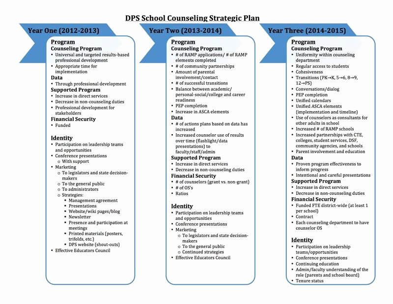 School Counselor Lesson Plan Template Awesome 10 Best Of Counselor Lesson Plan Template