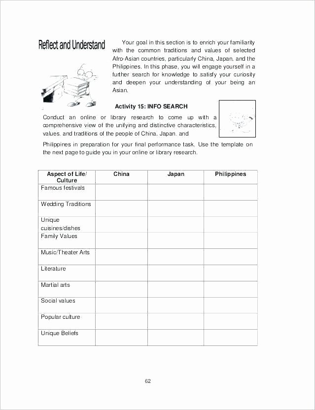 School Counselor Lesson Plan Template Luxury Fresh Science Lesson Plan Using Model Template Medium