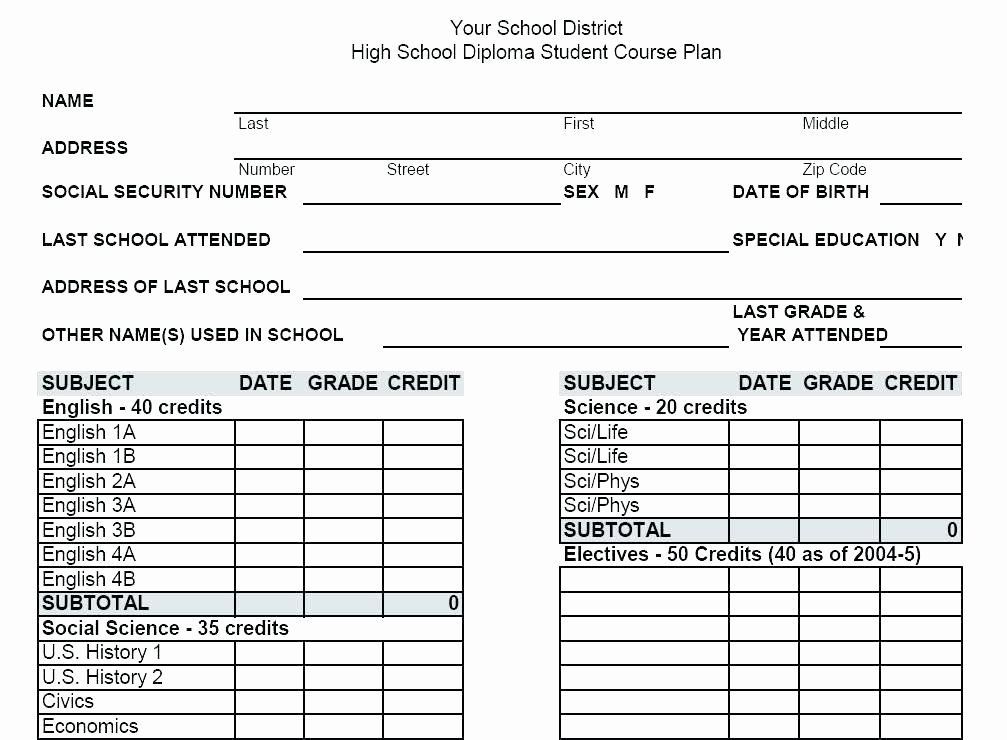 School Crisis Plan Template Inspirational School Munication Plan Template