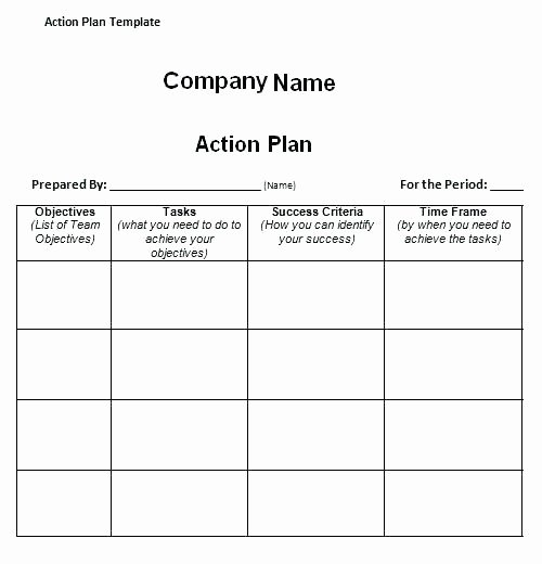School Improvement Plan Template Awesome Performance Improvement Action Plan Sample for Supervisor