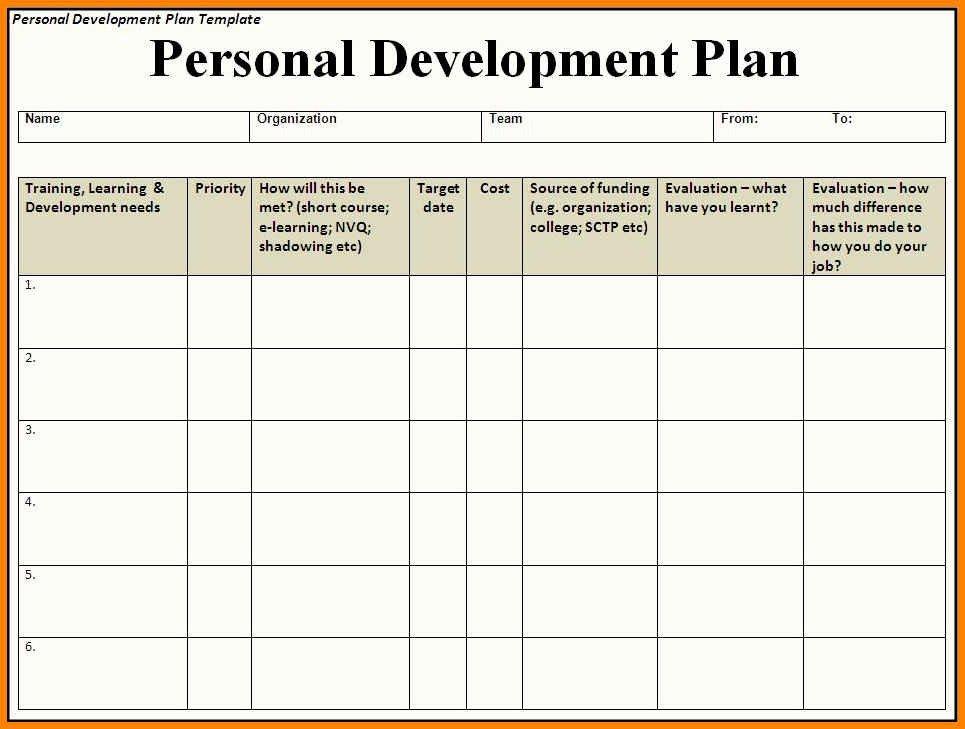School Professional Development Plan Template Elegant 6 Development Plan Template Word