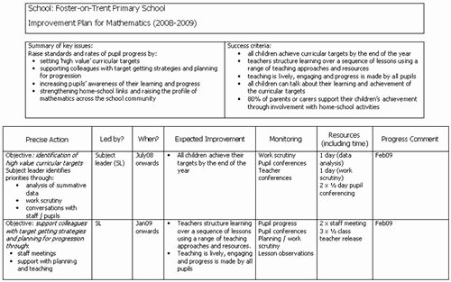 School Professional Development Plan Template Inspirational Excellence In Mathematics Leadership Primary Course
