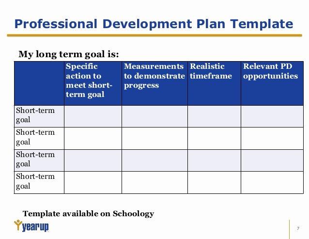 School Professional Development Plan Template Lovely Lesson 14 Identifying Professional Development Opportunities
