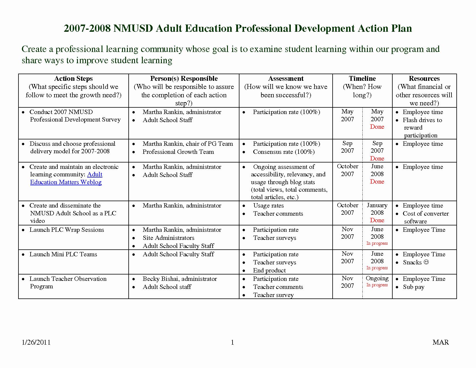 School Professional Development Plan Template New Professional Development Plan Template