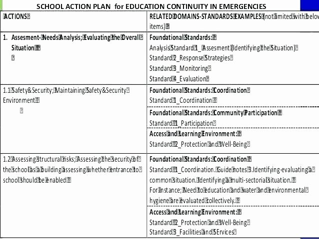 School Safety Plan Template Elegant School Emergency Action Plan Template Sample High