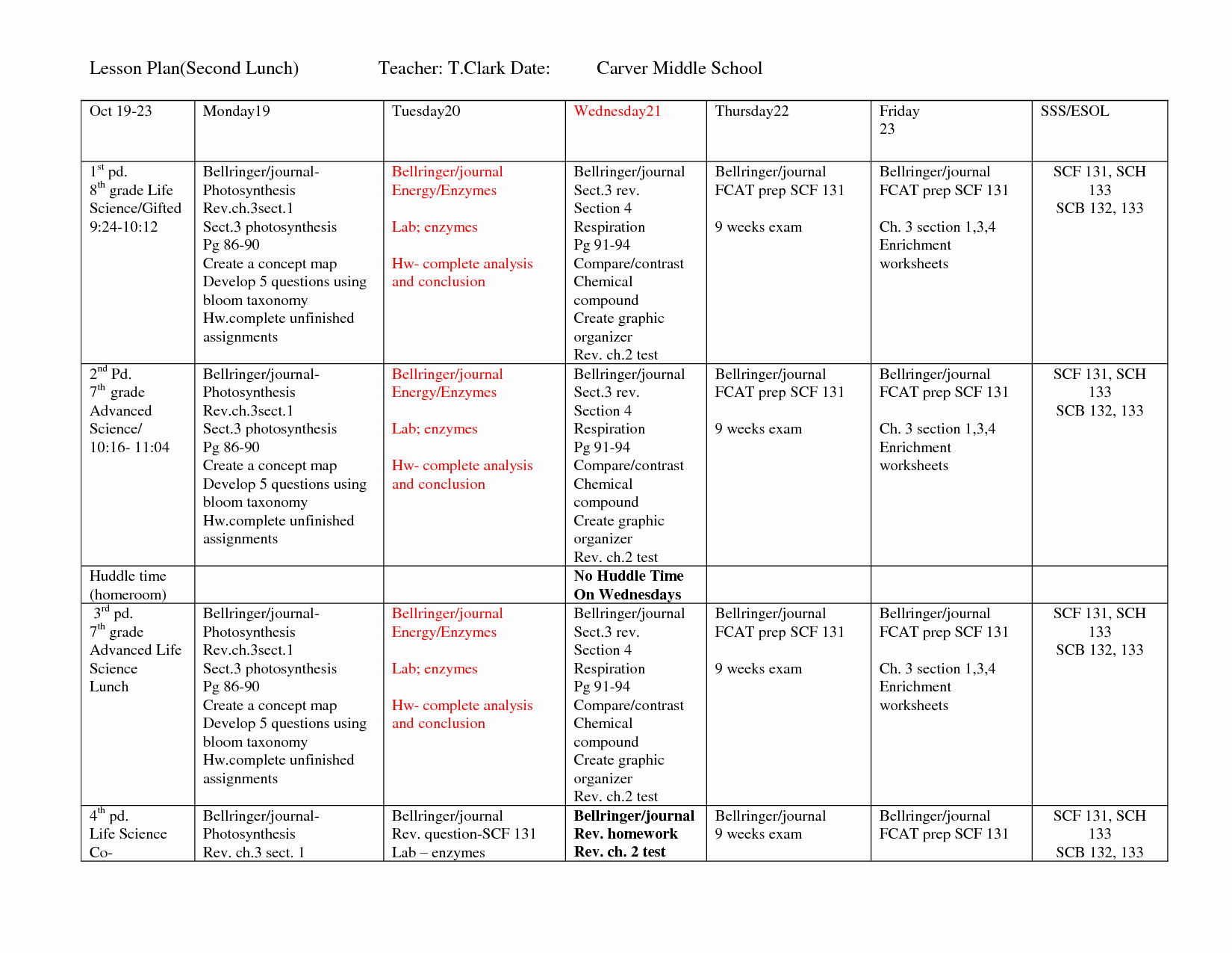 Science Lesson Plan Template Best Of 13 Best Of Middle School Art Lesson Worksheets
