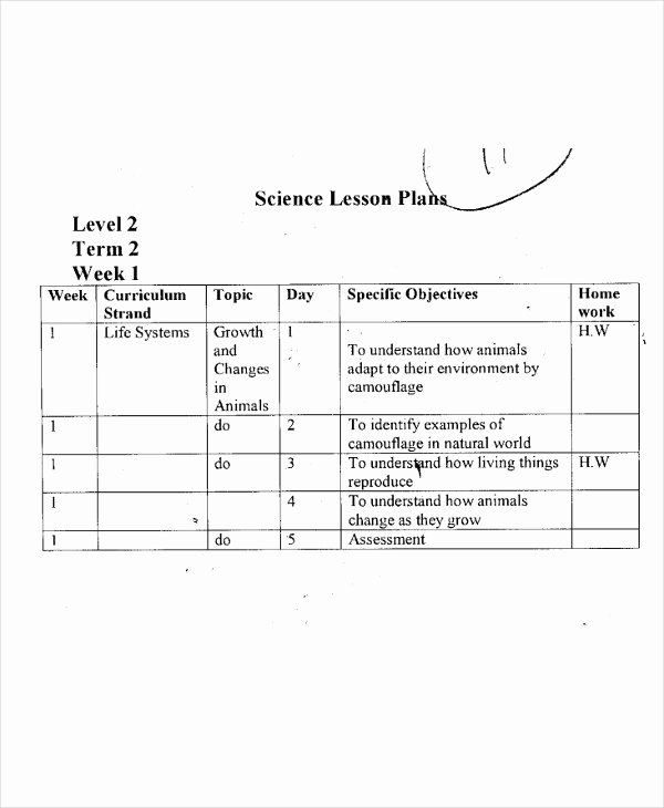 Science Lesson Plan Template Fresh 40 Lesson Plan Templates In Pdf