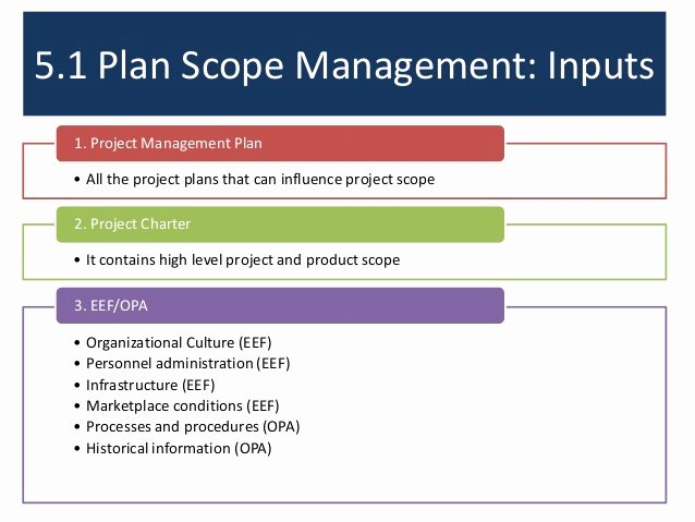 Scope Management Plan Template Awesome Download Pmbok Project Management Plan Template