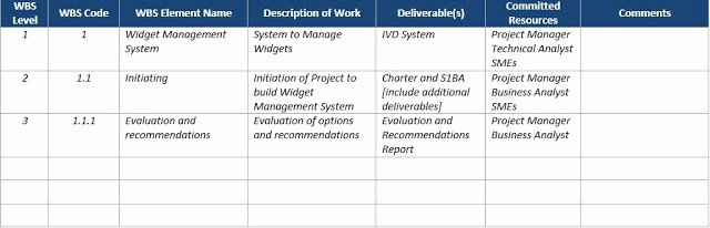 Scope Management Plan Template Lovely Scope Management Plan Template Free Download Engineering
