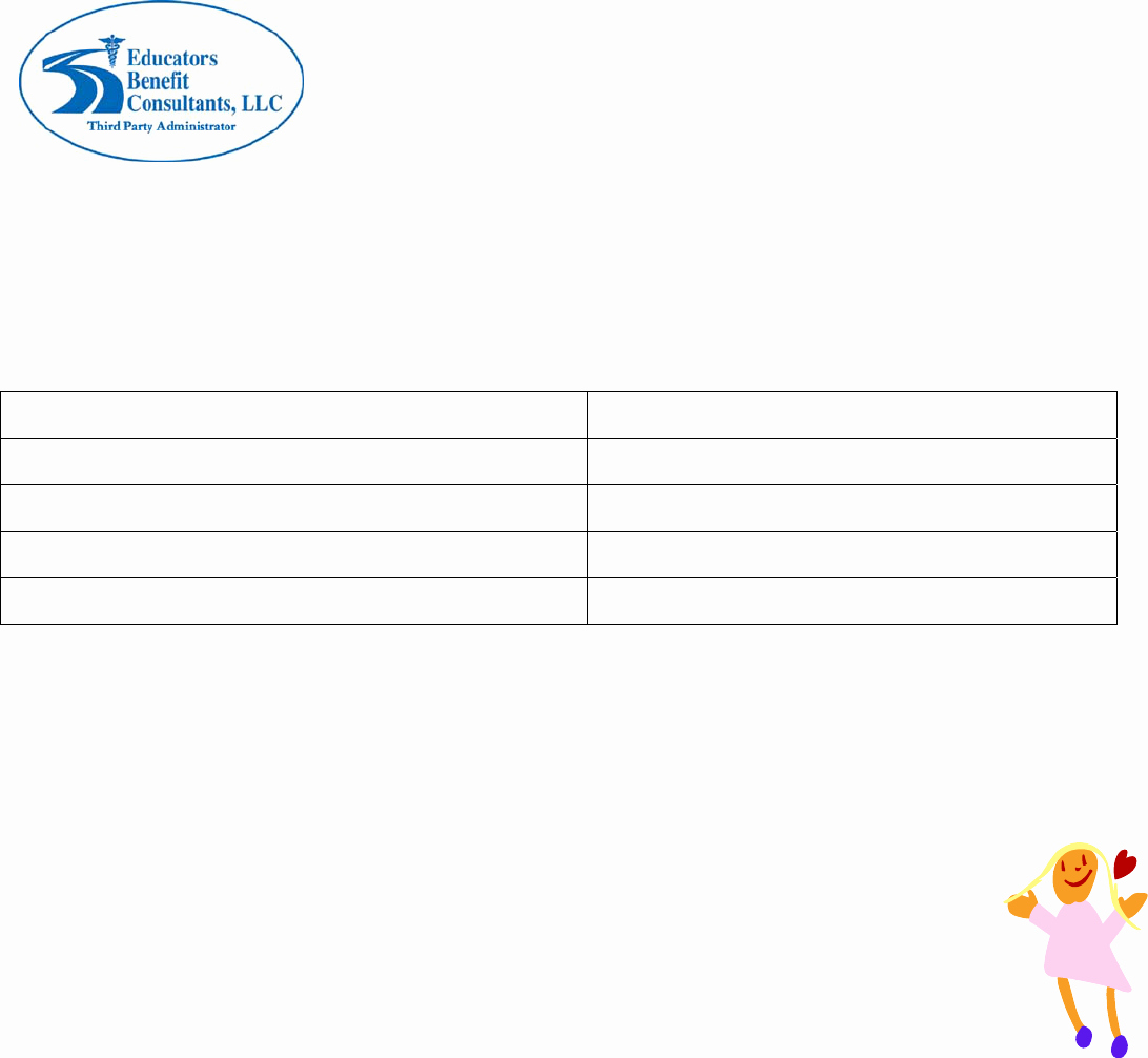 Section 125 Plan Documents Template Elegant Download Free Dependent Daycare Receipt Template Download