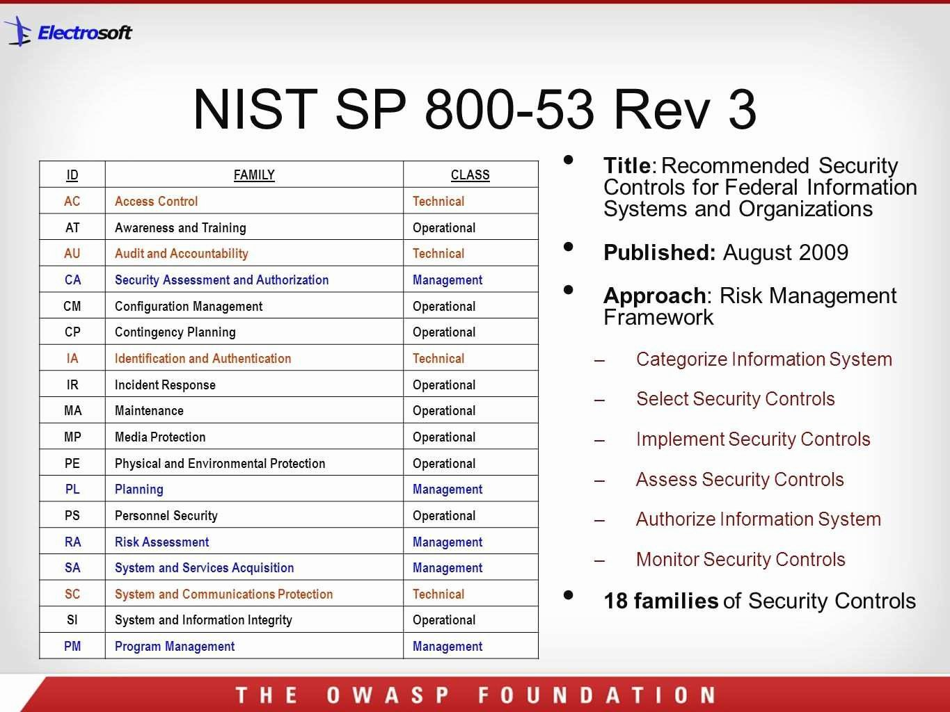 Security assessment Plan Template Luxury Unique System Security Plan Template Nist