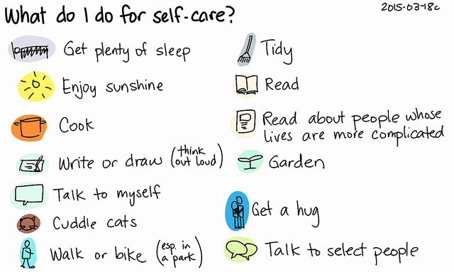 Self Care Plan Template Elegant How to Self soothe & Manage Our Daily Stress