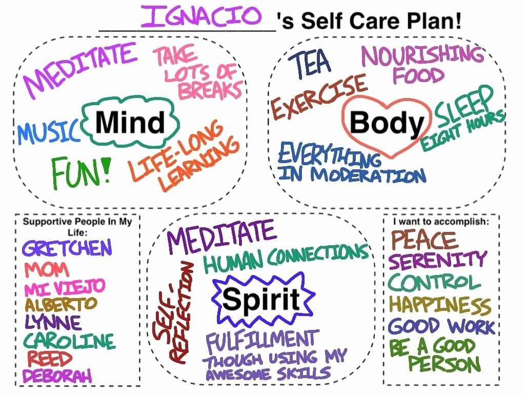 Self Care Plan Template Inspirational Making A Self Care Plan for You and Your Clients – social
