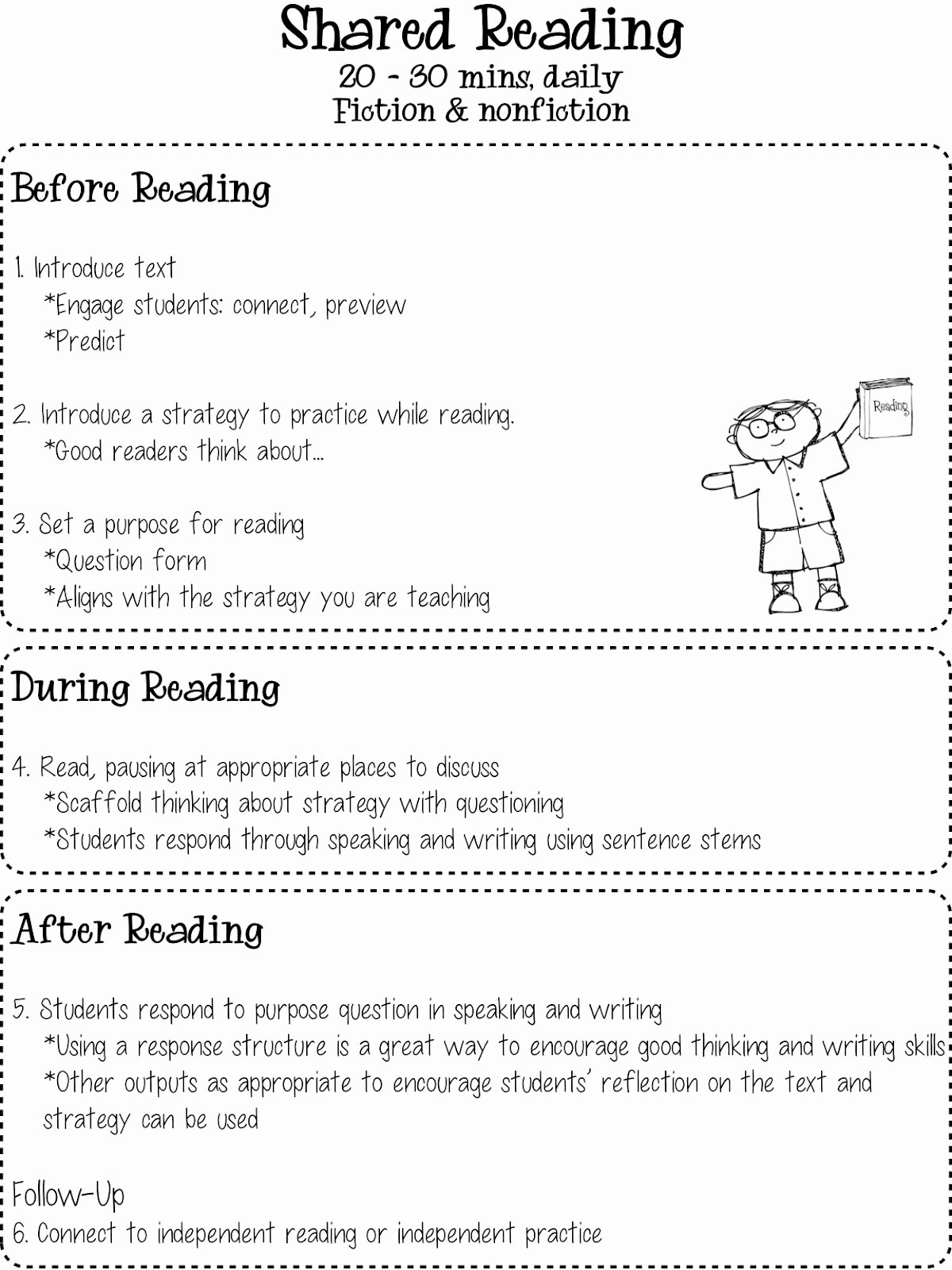 Shared Reading Lesson Plan Template Awesome 3 6 Free Resources Balanced Literacy D Reading