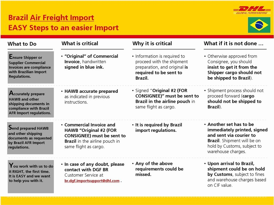 Shipper Letter Of Instruction Dhl Lovely Shipper S Letter Instruction Dhl Global forwarding