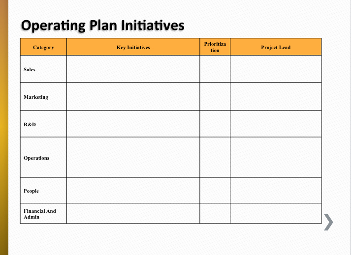 Simple Action Plan Template Fresh Best Simple Operational Planning –just 4 Slides