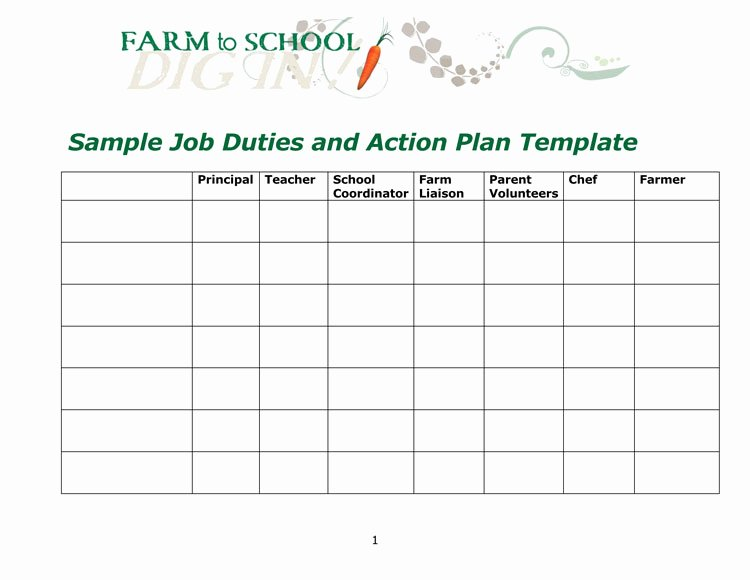 Simple Action Plan Template Lovely 58 Free Action Plan Templates & Samples An Easy Way to