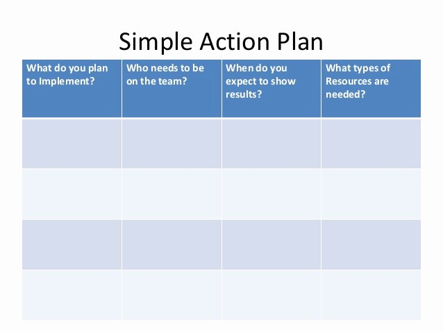 Simple Action Plan Template Lovely assistive Technology Action Plan