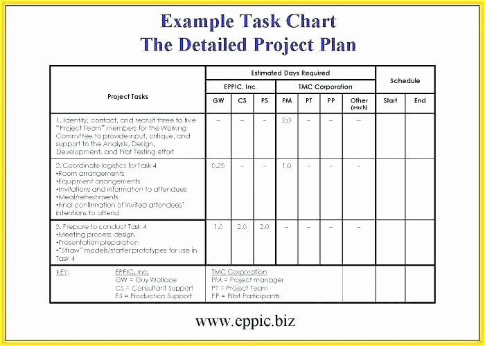 Simple Communication Plan Template Lovely Project Team Munication Plan Template – Arabnormafo