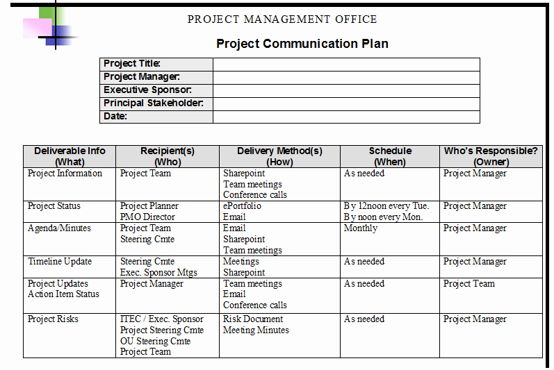 Simple Communication Plan Template New Project Management Munications Plan