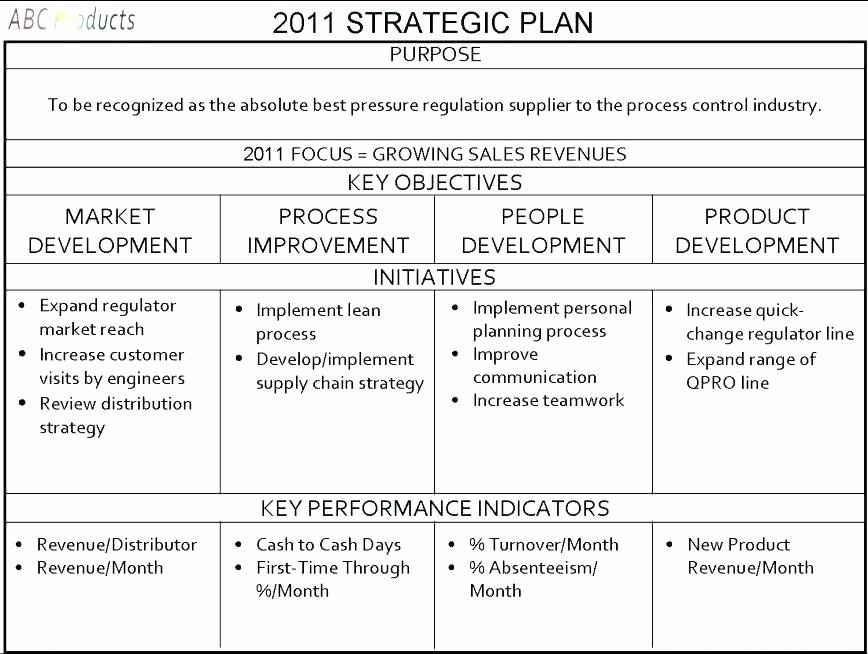 Simple Disaster Recovery Plan Template Fresh Simple Disaster Recovery Plan Template Simple Business