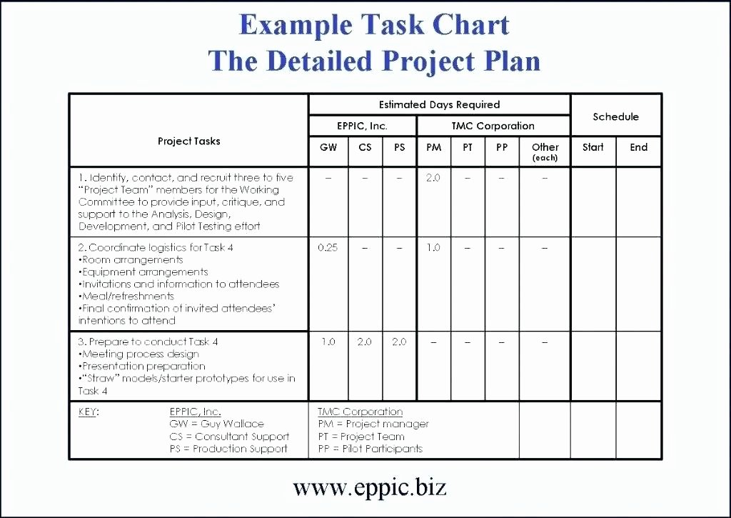 Simple Implementation Plan Template Beautiful Sample Implementation Plan Template Excel Project Free
