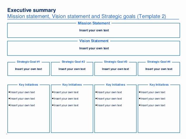 Simple Strategic Plan Template Beautiful Simple Strategic Plan Template
