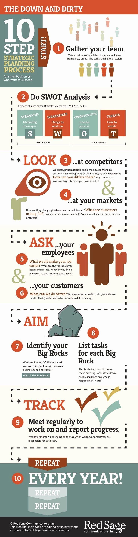 Simple Strategic Plan Template Best Of Best 25 Strategic Planning Ideas Only On Pinterest