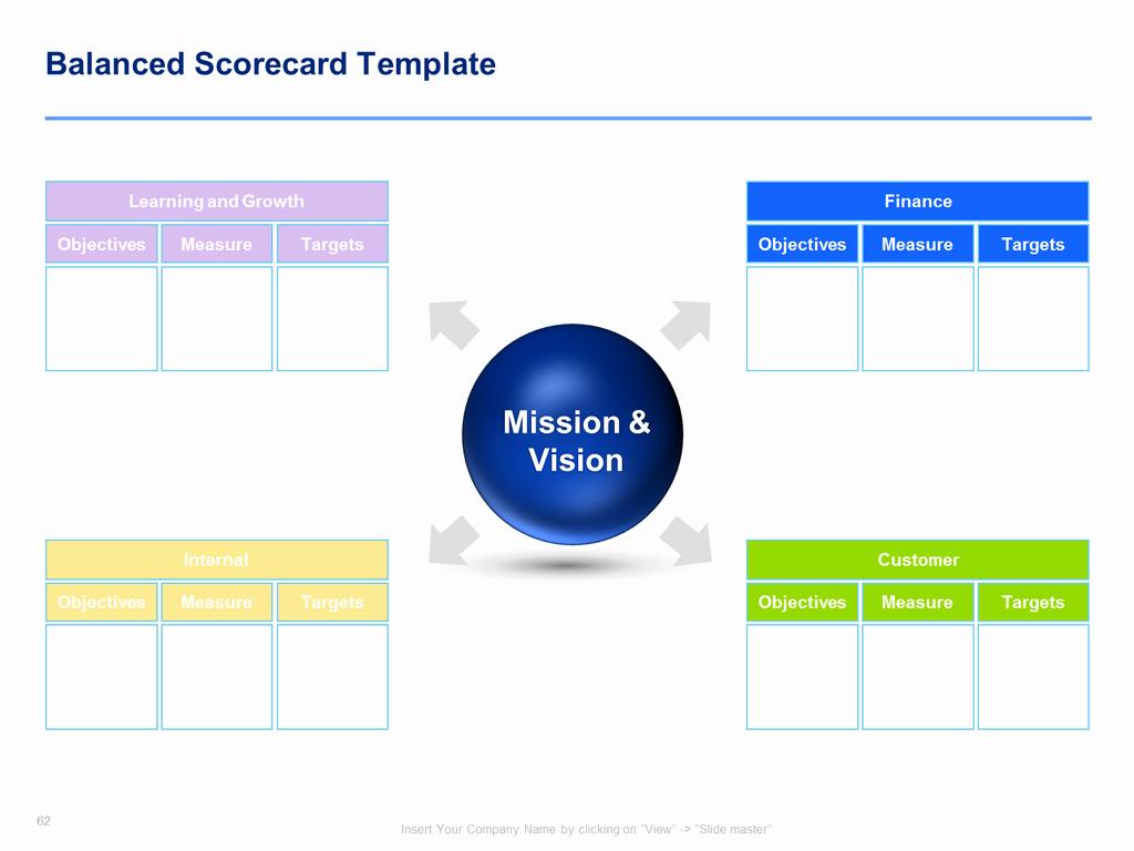 Simple Strategic Plan Template Fresh Download A Simple Strategic Plan Template