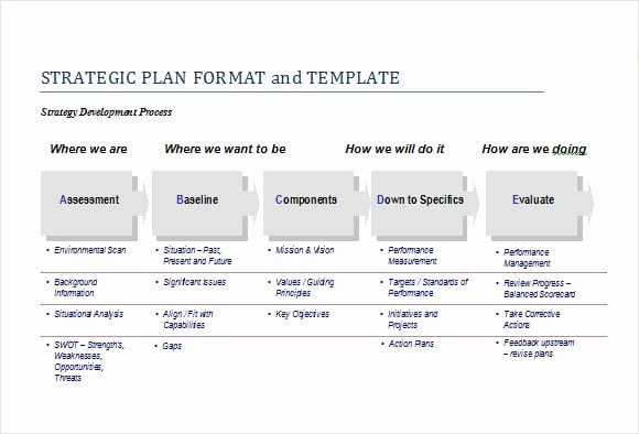 simple strategic plan template OyXYD gS1fBw hDWOLHKbHZpiQ3vnQPFZLSWN43xxOc