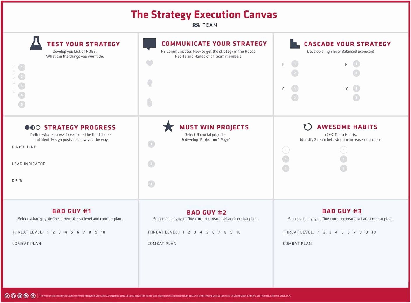 Simple Strategic Plan Template Inspirational Implementation Plan Template Easy to Use Steps & Example