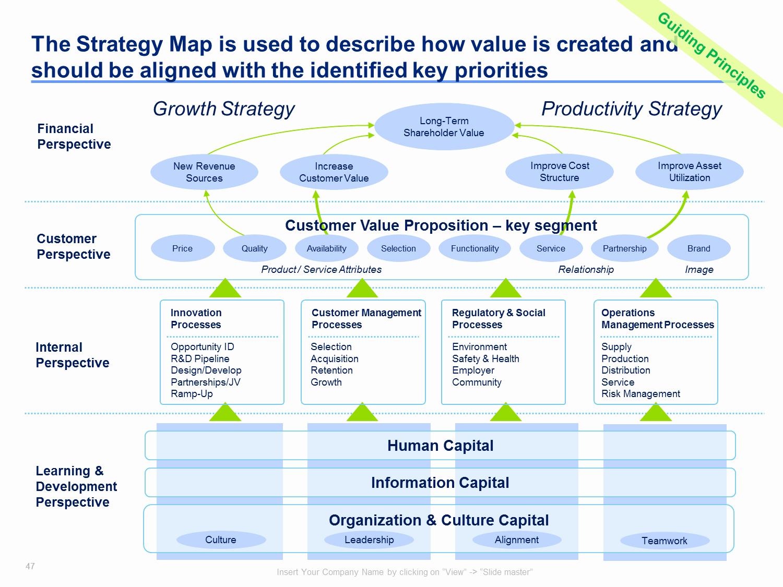 Simple Strategic Plan Template Lovely Strategic Plan Template