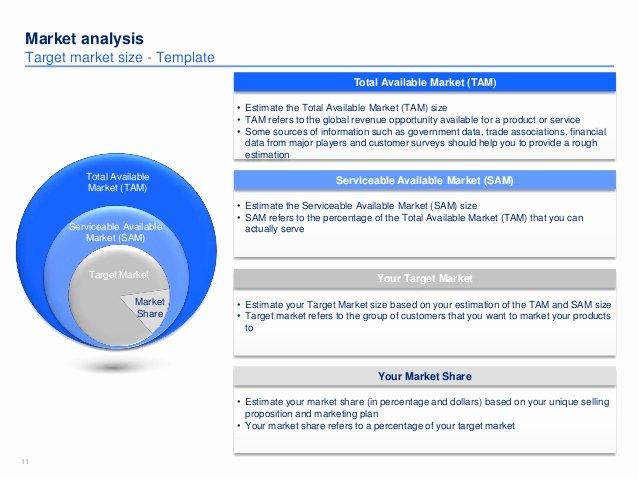 Simple Strategic Plan Template Luxury Simple Strategic Plan Template