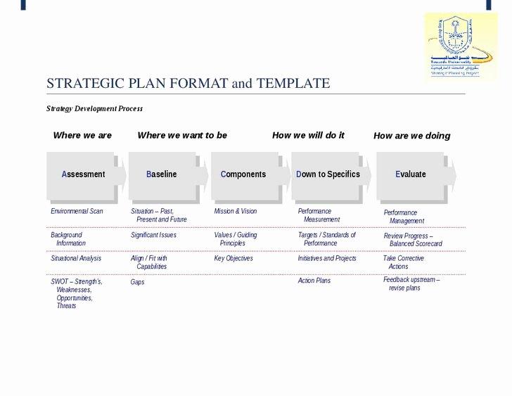 Simple Strategic Plan Template New 52 Best Strategic Planning Images On Pinterest