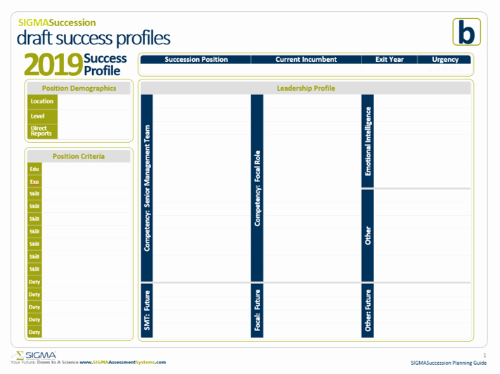 Simple Succession Plan Template Fresh Succession Planning Template Sigma assessment Systems