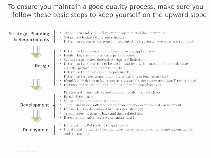 Simple Test Plan Template Luxury Automation Project Plan Template