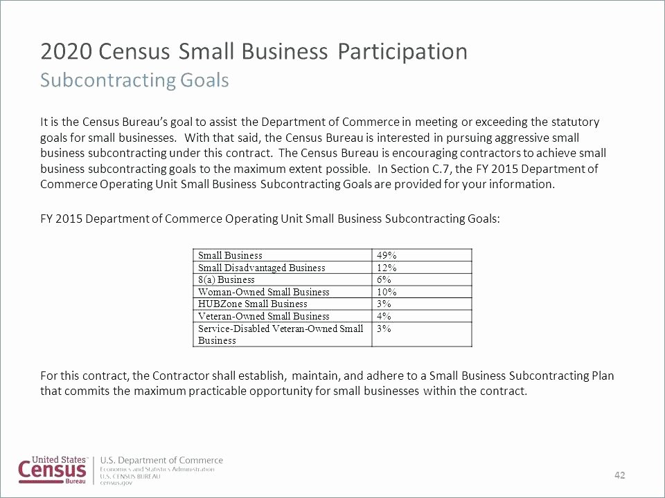 Small Business Subcontracting Plan Template Elegant Small Business Participation Plan – Blogopoly