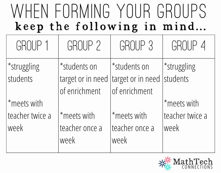 Small Group Lesson Plan Template New Small Group Math Instruction Lesson Plan Template How to