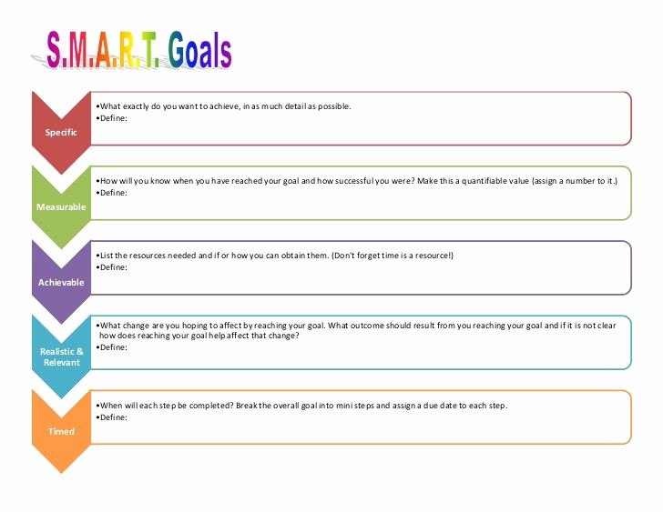 Smart Action Plan Template Awesome Employee Smart Goals Template Goal Action Plan Template